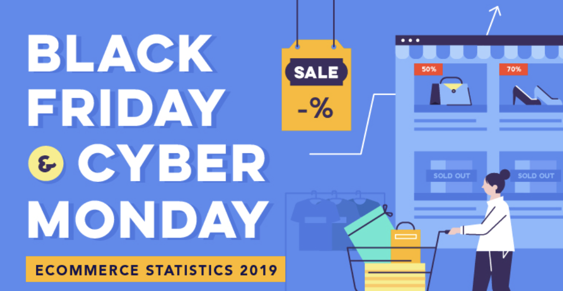 Cyber Week Ecommerce Sales Statistics for 2019 [Infographic]